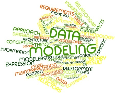 data modeling word cloud